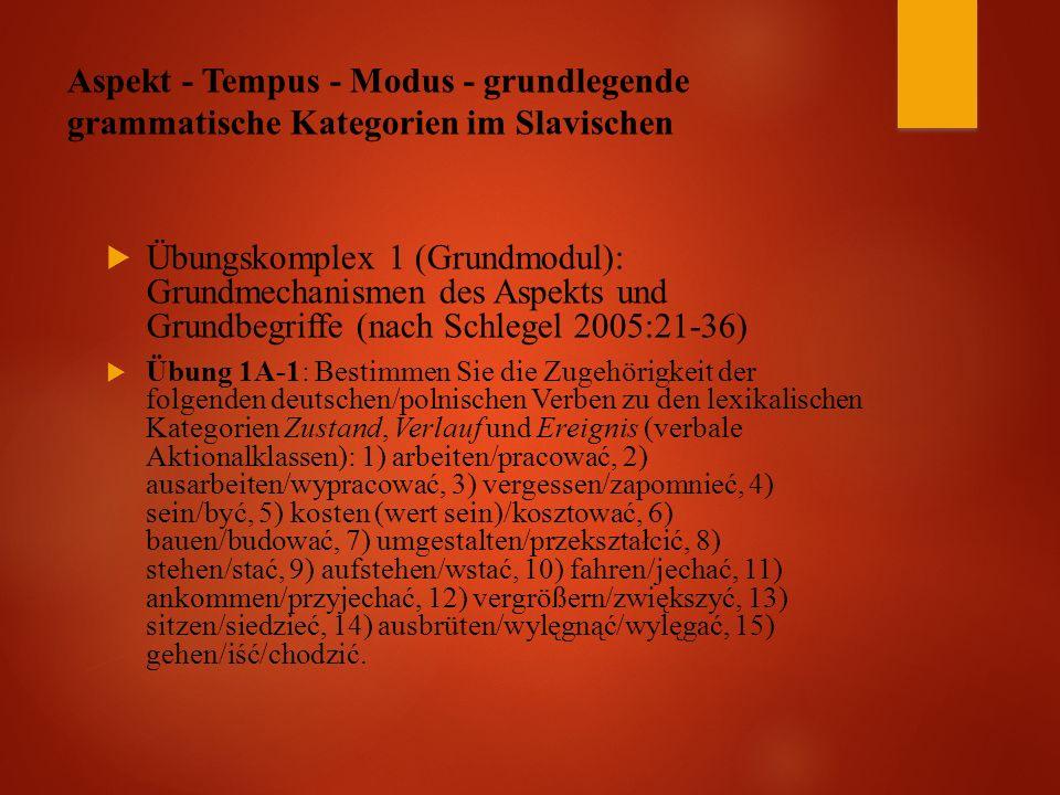 Aspekt - Tempus - Modus - grundlegende grammatische Kategorien im Slavischen  Übungskomplex 1 (Grundmodul): Grundmechanismen des Aspekts und Grundbegriffe (nach Schlegel 2005:21-36)  Übung 1A-1: Bestimmen Sie die Zugehörigkeit der folgenden deutschen/polnischen Verben zu den lexikalischen Kategorien Zustand, Verlauf und Ereignis (verbale Aktionalklassen): 1) arbeiten/pracować, 2) ausarbeiten/wypracować, 3) vergessen/zapomnieć, 4) sein/być, 5) kosten (wert sein)/kosztować, 6) bauen/budować, 7) umgestalten/przekształcić, 8) stehen/stać, 9) aufstehen/wstać, 10) fahren/jechać, 11) ankommen/przyjechać, 12) vergrößern/zwiększyć, 13) sitzen/siedzieć, 14) ausbrüten/wylęgnąć/wylęgać, 15) gehen/iść/chodzić.