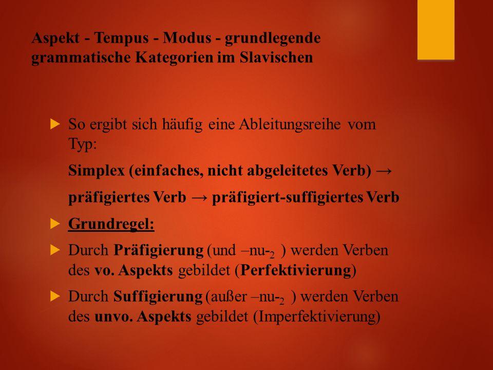 Aspekt - Tempus - Modus - grundlegende grammatische Kategorien im Slavischen  So ergibt sich häufig eine Ableitungsreihe vom Typ: Simplex (einfaches, nicht abgeleitetes Verb) → präfigiertes Verb → präfigiert-suffigiertes Verb  Grundregel:  Durch Präfigierung (und –nu- 2 ) werden Verben des vo.