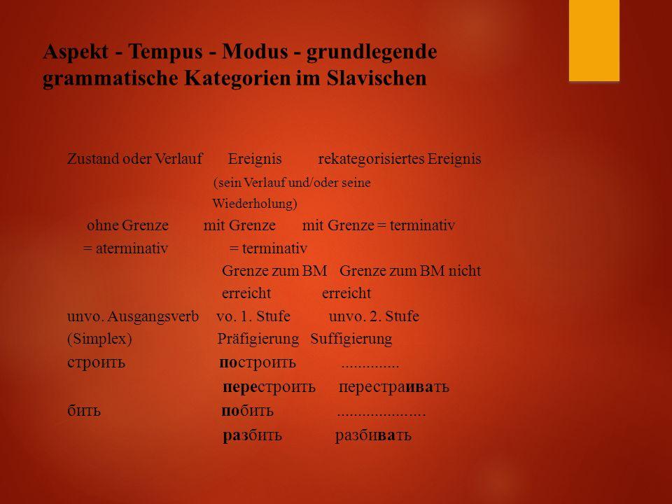 Aspekt - Tempus - Modus - grundlegende grammatische Kategorien im Slavischen Zustand oder Verlauf Ereignis rekategorisiertes Ereignis (sein Verlauf und/oder seine Wiederholung) ohne Grenze mit Grenze mit Grenze = terminativ = aterminativ = terminativ Grenze zum BM Grenze zum BM nicht erreicht erreicht unvo.