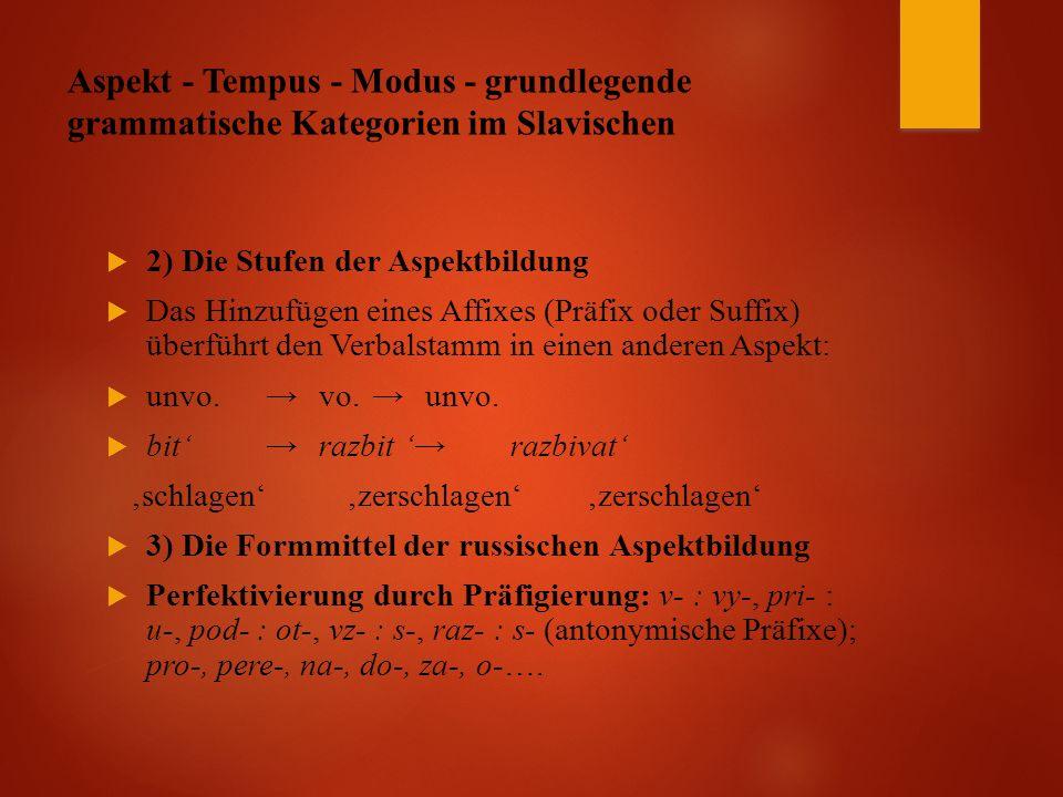 Aspekt - Tempus - Modus - grundlegende grammatische Kategorien im Slavischen  2) Die Stufen der Aspektbildung  Das Hinzufügen eines Affixes (Präfix oder Suffix) überführt den Verbalstamm in einen anderen Aspekt:  unvo.