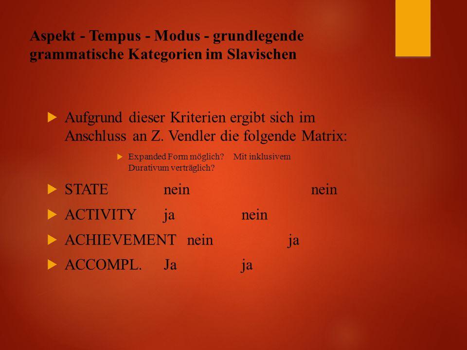 Aspekt - Tempus - Modus - grundlegende grammatische Kategorien im Slavischen  Aufgrund dieser Kriterien ergibt sich im Anschluss an Z.