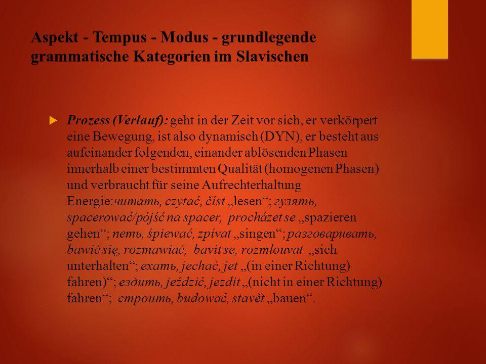 """Aspekt - Tempus - Modus - grundlegende grammatische Kategorien im Slavischen  Prozess (Verlauf): geht in der Zeit vor sich, er verkörpert eine Bewegung, ist also dynamisch (DYN), er besteht aus aufeinander folgenden, einander ablösenden Phasen innerhalb einer bestimmten Qualität (homogenen Phasen) und verbraucht für seine Aufrechterhaltung Energie:читать, czytać, číst """"lesen ; гулять, spacerować/pójść na spacer, procházet se """"spazieren gehen ; петь, śpiewać, zpívat """"singen ; разговаривать, bawić się, rozmawiać, bavit se, rozmlouvat """"sich unterhalten ; ехать, jechać, jet """"(in einer Richtung) fahren) ; ездить, jeździć, jezdit """"(nicht in einer Richtung) fahren ; строить, budować, stavět """"bauen ."""