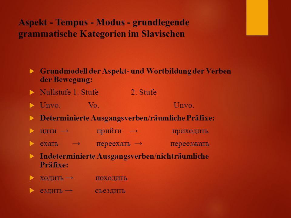 Aspekt - Tempus - Modus - grundlegende grammatische Kategorien im Slavischen  Grundmodell der Aspekt- und Wortbildung der Verben der Bewegung:  Nullstufe1.