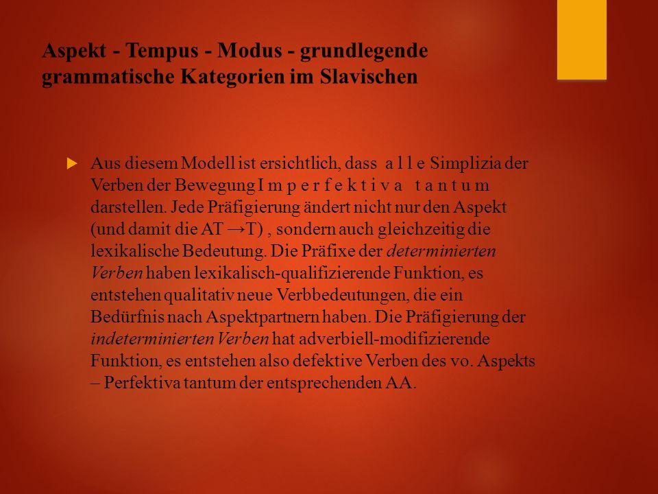 Aspekt - Tempus - Modus - grundlegende grammatische Kategorien im Slavischen  Aus diesem Modell ist ersichtlich, dass a l l e Simplizia der Verben der Bewegung I m p e r f e k t i v a t a n t u m darstellen.