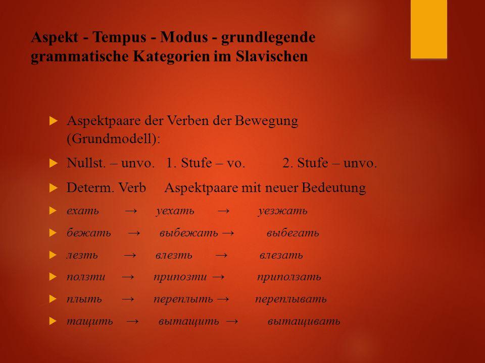 Aspekt - Tempus - Modus - grundlegende grammatische Kategorien im Slavischen  Aspektpaare der Verben der Bewegung (Grundmodell):  Nullst.