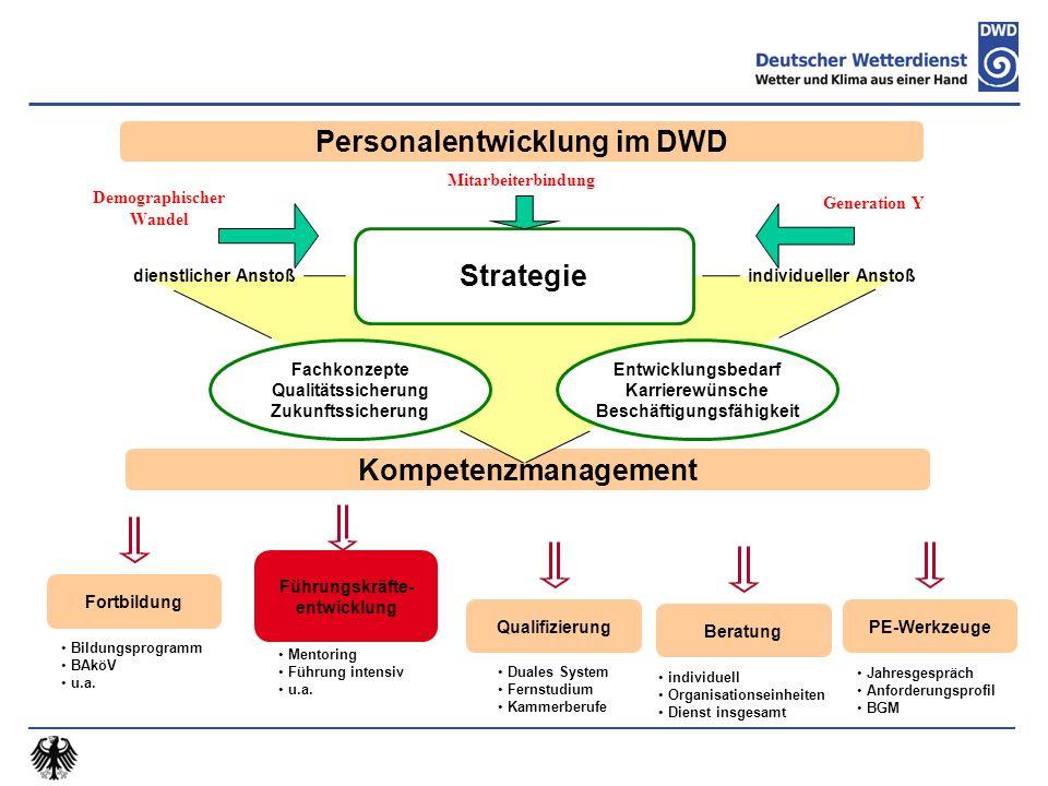 Personalentwicklung im DWD Kompetenzmanagement Mentoring Führung intensiv u.a.