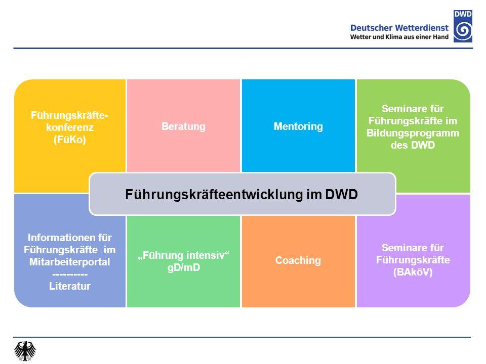 """Führungskräfteentwicklung im DWD Führungskräfte- konferenz (FüKo) BeratungMentoring Seminare für Führungskräfte im Bildungsprogramm des DWD Informationen für Führungskräfte im Mitarbeiterportal ---------- Literatur """"Führung intensiv gD/mD Coaching Seminare für Führungskräfte (BAköV)"""