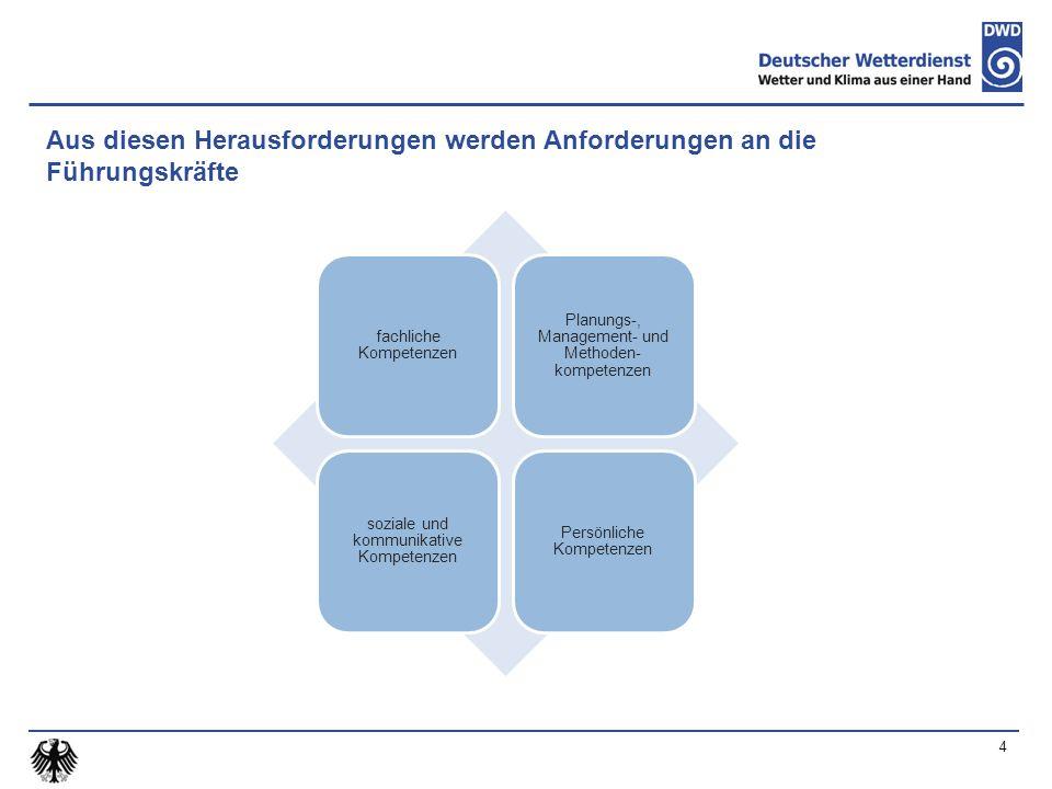 4 Aus diesen Herausforderungen werden Anforderungen an die Führungskräfte fachliche Kompetenzen Planungs-, Management- und Methoden- kompetenzen soziale und kommunikative Kompetenzen Persönliche Kompetenzen