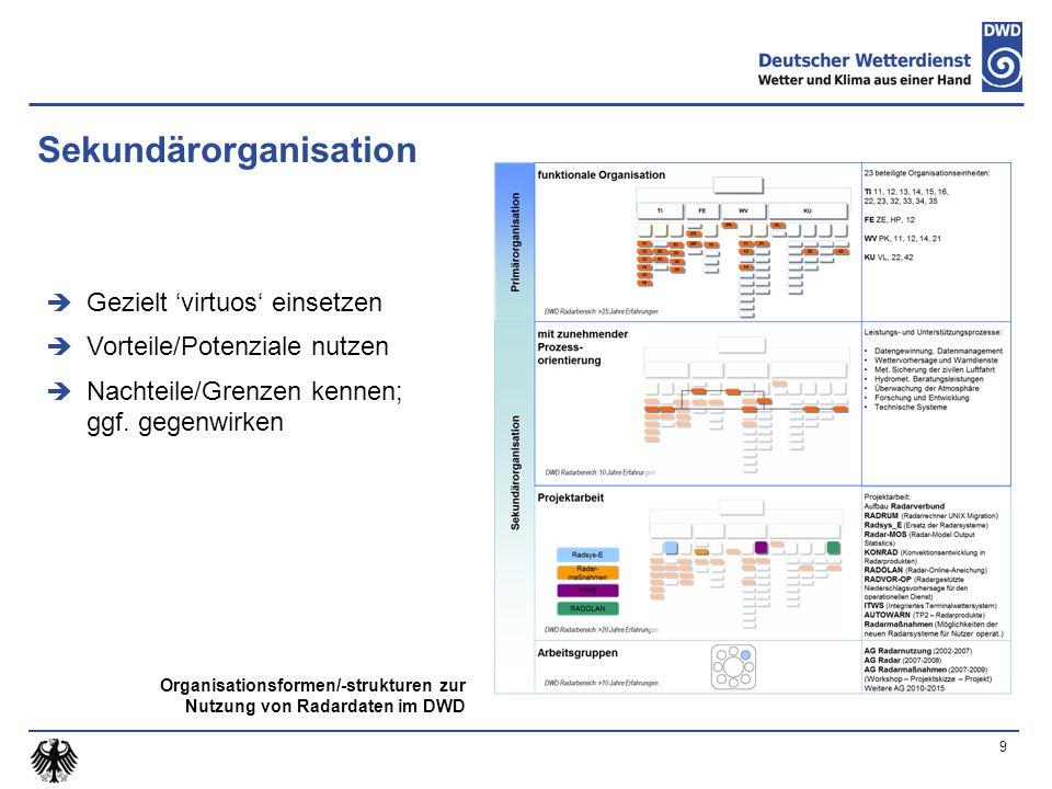 Sekundärorganisation 9  Gezielt 'virtuos' einsetzen  Vorteile/Potenziale nutzen  Nachteile/Grenzen kennen; ggf.