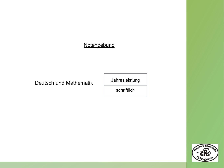 Notengebung Deutsch und Mathematik Jahresleistung schriftlich