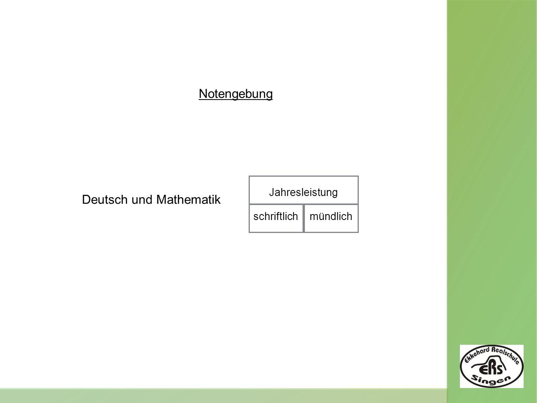 Notengebung Deutsch und Mathematik Jahresleistung schriftlichmündlich