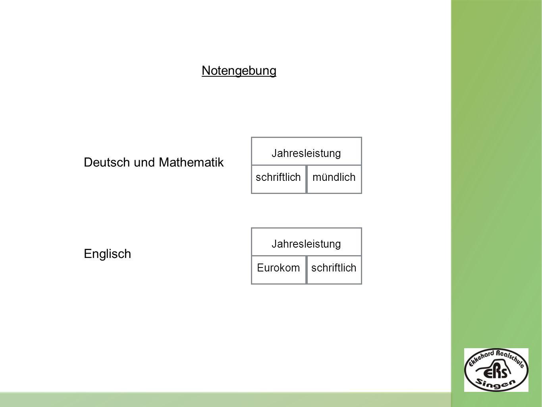 Notengebung Deutsch und Mathematik Englisch Jahresleistung schriftlichmündlich Jahresleistung schriftlichEurokom