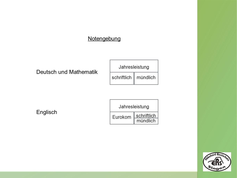 Notengebung Deutsch und Mathematik Englisch Jahresleistung schriftlichmündlich Jahresleistung schriftlich Eurokom mündlich