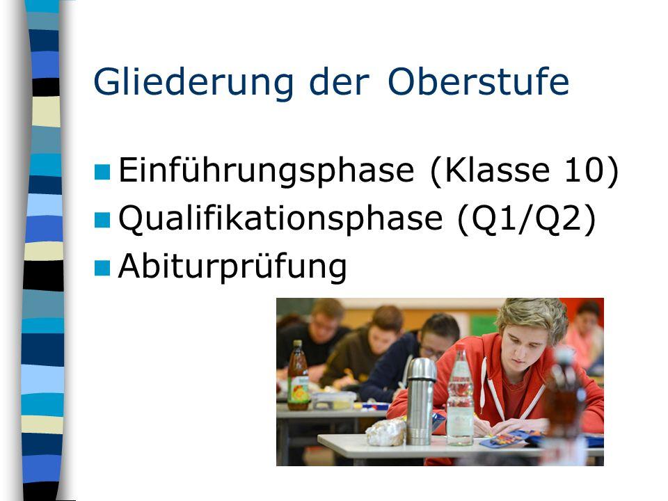 Gliederung der Oberstufe Einführungsphase (Klasse 10) Qualifikationsphase (Q1/Q2) Abiturprüfung