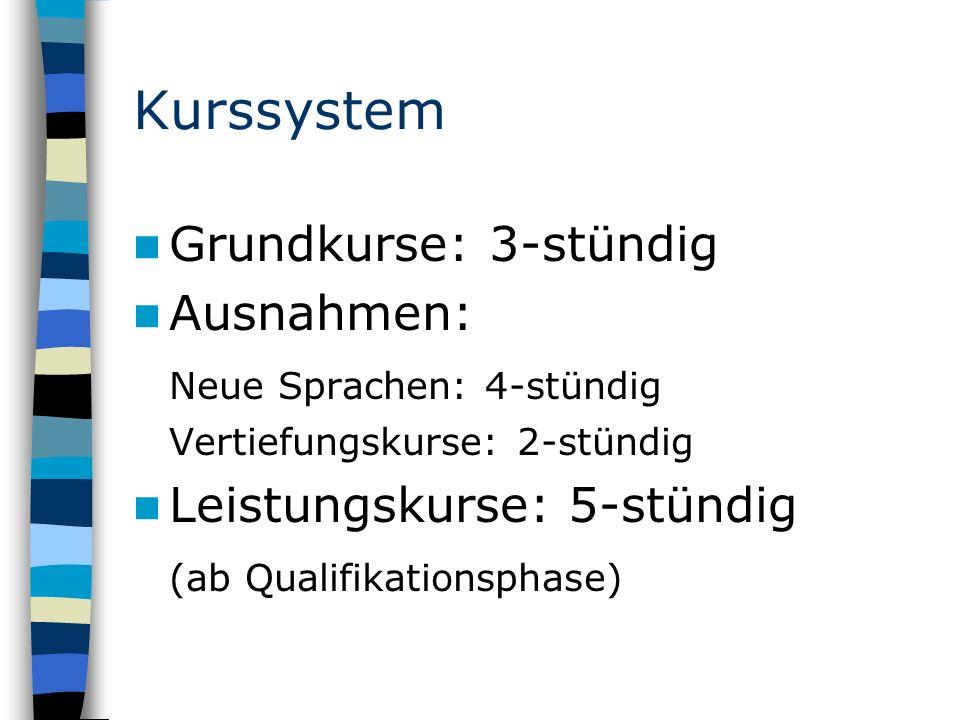 Kurssystem Grundkurse: 3-stündig Ausnahmen: Neue Sprachen: 4-stündig Vertiefungskurse: 2-stündig Leistungskurse: 5-stündig (ab Qualifikationsphase)