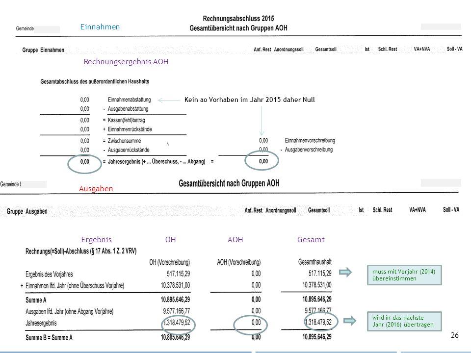 Schulung ÜPA, GZ Angath 20.09.2016Gemeindeaufsicht, BH–Kufstein 26 Einnahmen Ausgaben Rechnungsergebnis AOH Ergebnis OH AOH Gesamt muss mit Vorjahr (2014) übereinstimmen wird in das nächste Jahr (2016) übertragen Kein ao Vorhaben im Jahr 2015 daher Null