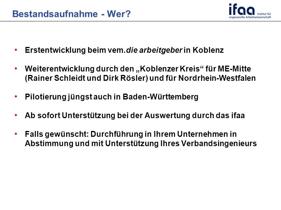 Bestandsaufnahme - Wer.