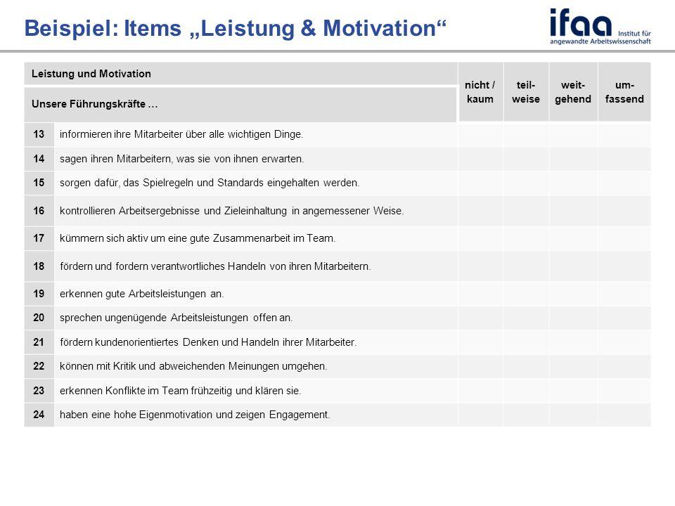 """Beispiel: Items """"Leistung & Motivation Leistung und Motivation nicht / kaum teil- weise weit- gehend um- fassend Unsere Führungskräfte … 13informieren ihre Mitarbeiter über alle wichtigen Dinge."""