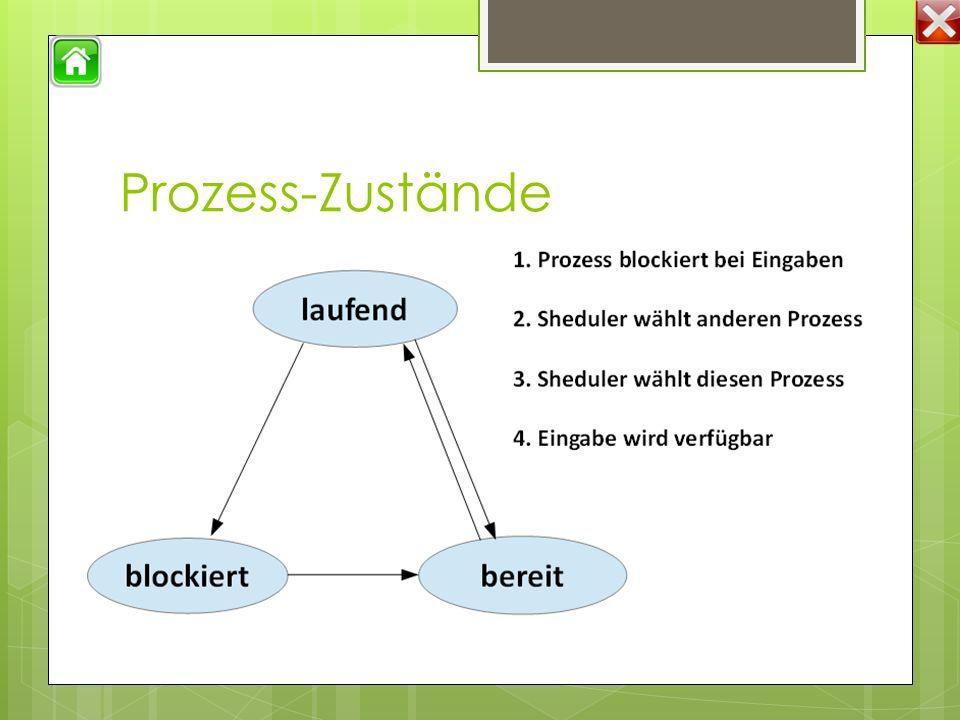 Prozess-Zustände