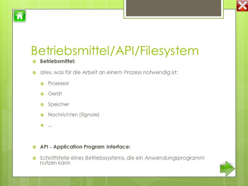 Betriebsmittel/API/Filesystem  Betriebsmittel:  alles, was für die Arbeit an einem Prozess notwendig ist:  Prozessor  Gerät  Speicher  Nachrichten (Signale) ...