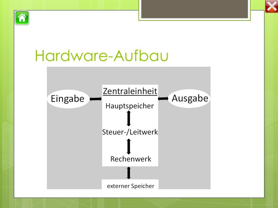 Hardware-Aufbau