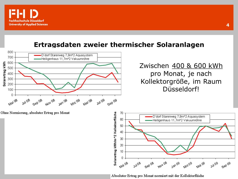 Ertragsdaten zweier thermischer Solaranlagen 4 Zwischen 400 & 600 kWh pro Monat, je nach Kollektorgröße, im Raum Düsseldorf!