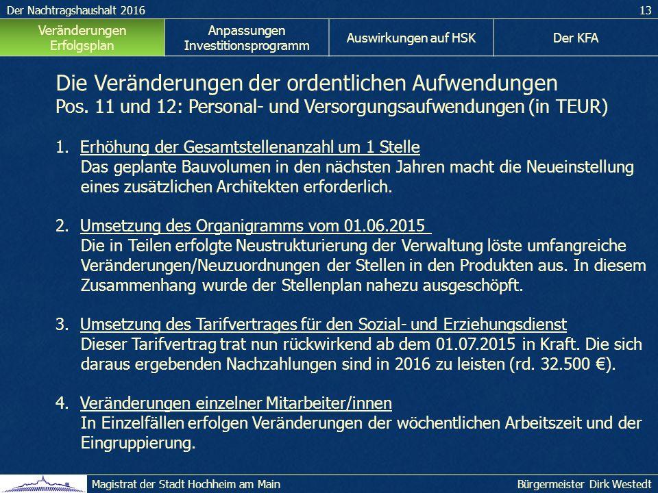 Der Nachtragshaushalt 201613 Bürgermeister Dirk WestedtMagistrat der Stadt Hochheim am Main Veränderungen Erfolgsplan Anpassungen Investitionsprogramm Auswirkungen auf HSKDer KFA Die Veränderungen der ordentlichen Aufwendungen Pos.