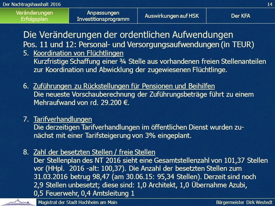 Der Nachtragshaushalt 201614 Bürgermeister Dirk WestedtMagistrat der Stadt Hochheim am Main Veränderungen Erfolgsplan Anpassungen Investitionsprogramm Auswirkungen auf HSKDer KFA Die Veränderungen der ordentlichen Aufwendungen Pos.