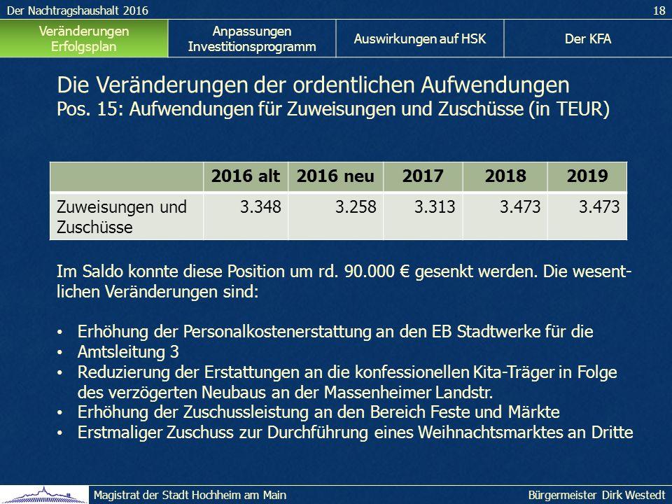 Der Nachtragshaushalt 201618 Bürgermeister Dirk WestedtMagistrat der Stadt Hochheim am Main Veränderungen Erfolgsplan Anpassungen Investitionsprogramm Auswirkungen auf HSKDer KFA Die Veränderungen der ordentlichen Aufwendungen Pos.
