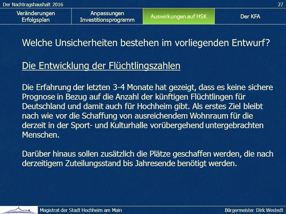 Der Nachtragshaushalt 201627 Bürgermeister Dirk WestedtMagistrat der Stadt Hochheim am Main Veränderungen Erfolgsplan Anpassungen Investitionsprogramm Auswirkungen auf HSKDer KFA Welche Unsicherheiten bestehen im vorliegenden Entwurf.