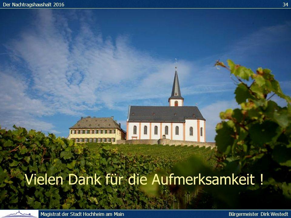Der Nachtragshaushalt 201634 Bürgermeister Dirk WestedtMagistrat der Stadt Hochheim am Main Vielen Dank für die Aufmerksamkeit !