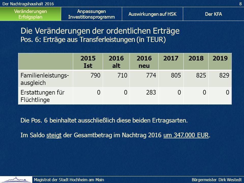 Der Nachtragshaushalt 20168 Bürgermeister Dirk WestedtMagistrat der Stadt Hochheim am Main Veränderungen Erfolgsplan Anpassungen Investitionsprogramm Auswirkungen auf HSKDer KFA Die Veränderungen der ordentlichen Erträge Pos.