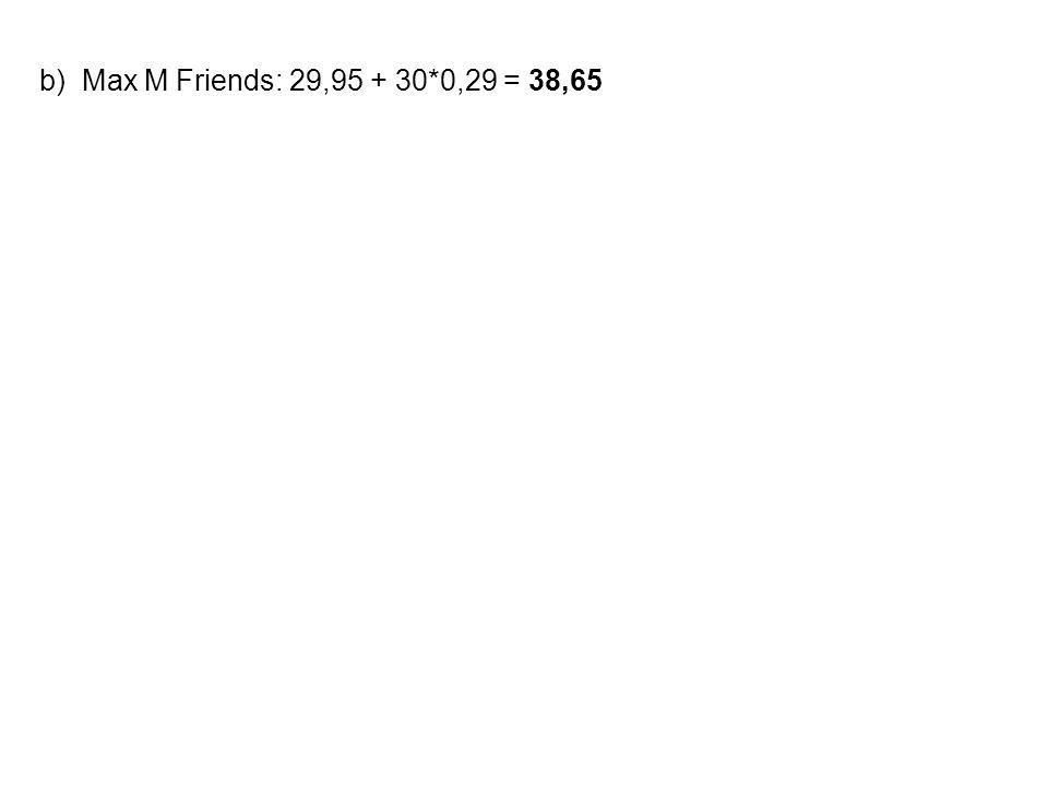 b) Max M Friends: 29,95 + 30*0,29 = 38,65