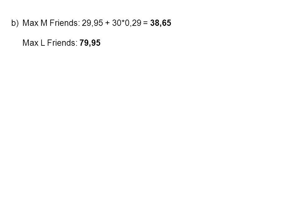Max L Friends: 79,95