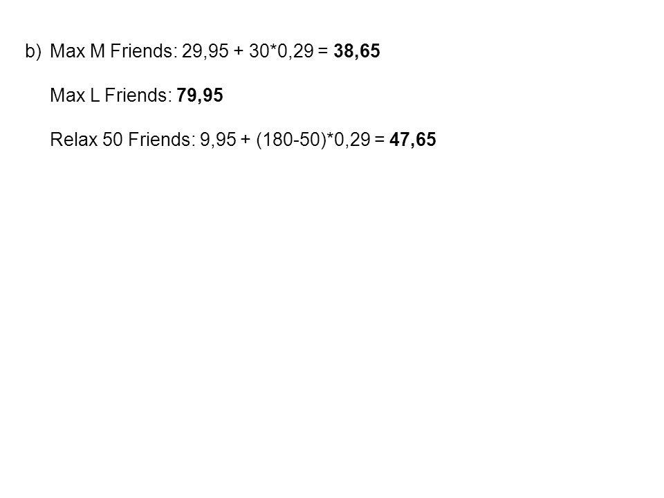 b)Max M Friends: 29,95 + 30*0,29 = 38,65 Max L Friends: 79,95 Relax 50 Friends: 9,95 + (180-50)*0,29 = 47,65