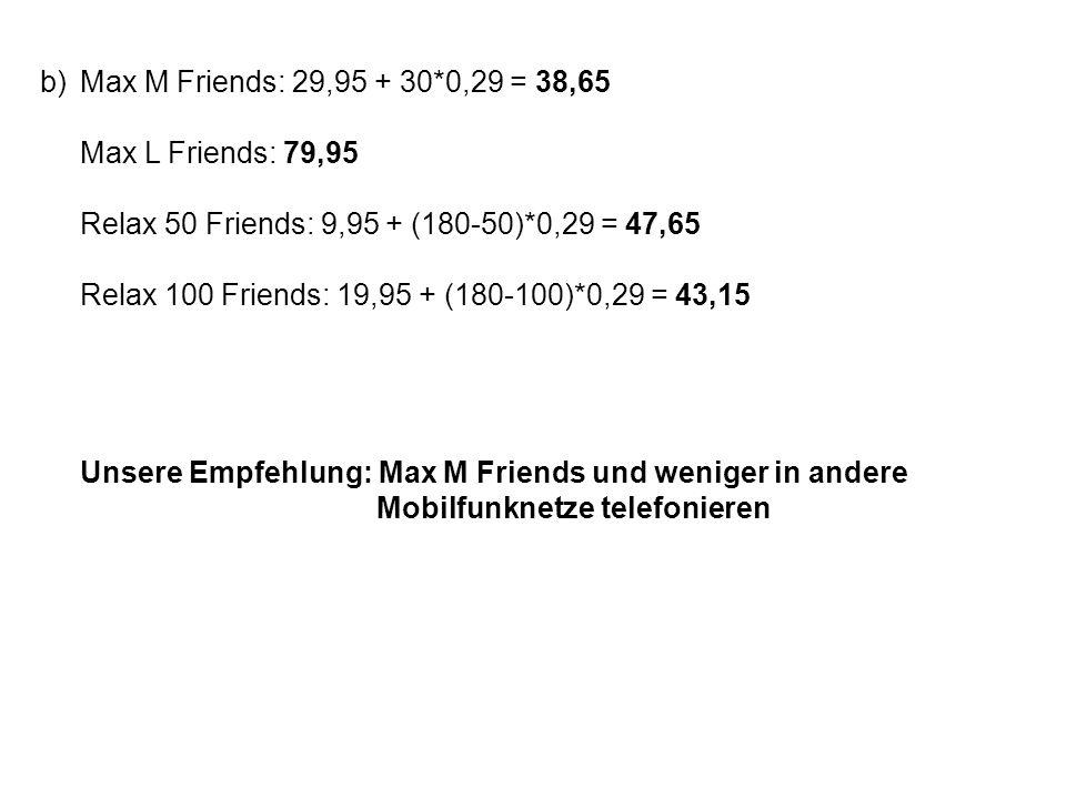 b)Max M Friends: 29,95 + 30*0,29 = 38,65 Max L Friends: 79,95 Relax 50 Friends: 9,95 + (180-50)*0,29 = 47,65 Relax 100 Friends: 19,95 + (180-100)*0,29 = 43,15 Unsere Empfehlung: Max M Friends und weniger in andere Mobilfunknetze telefonieren