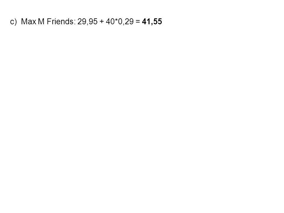 c) Max M Friends: 29,95 + 40*0,29 = 41,55