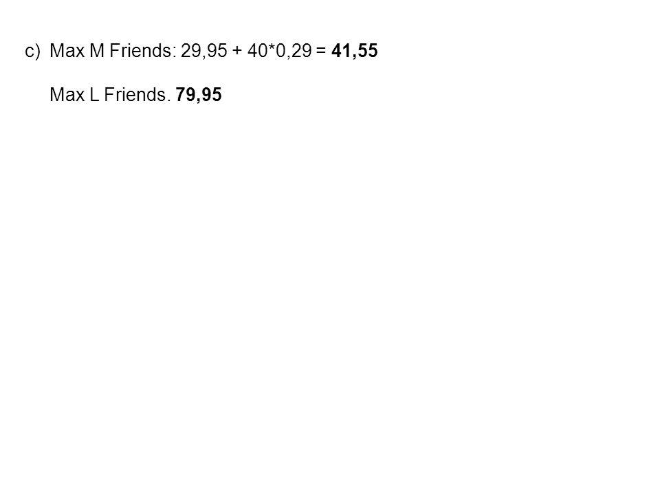 Max L Friends. 79,95
