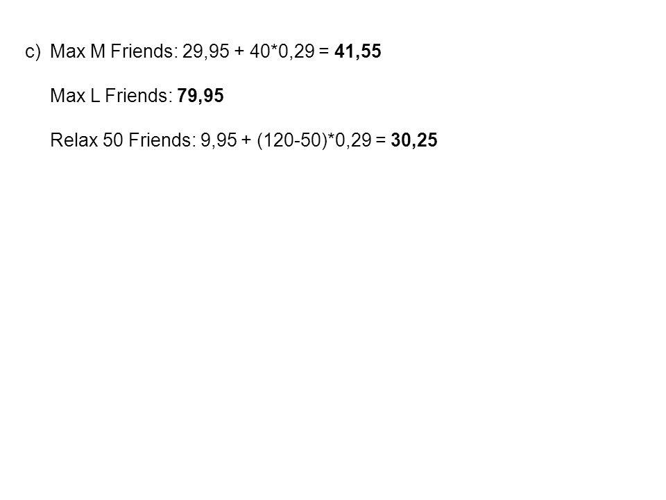 c)Max M Friends: 29,95 + 40*0,29 = 41,55 Max L Friends: 79,95 Relax 50 Friends: 9,95 + (120-50)*0,29 = 30,25