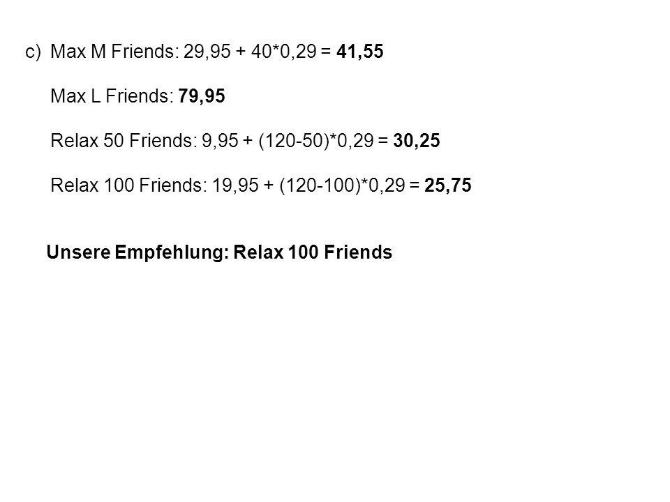 c)Max M Friends: 29,95 + 40*0,29 = 41,55 Max L Friends: 79,95 Relax 50 Friends: 9,95 + (120-50)*0,29 = 30,25 Relax 100 Friends: 19,95 + (120-100)*0,29 = 25,75 Unsere Empfehlung: Relax 100 Friends