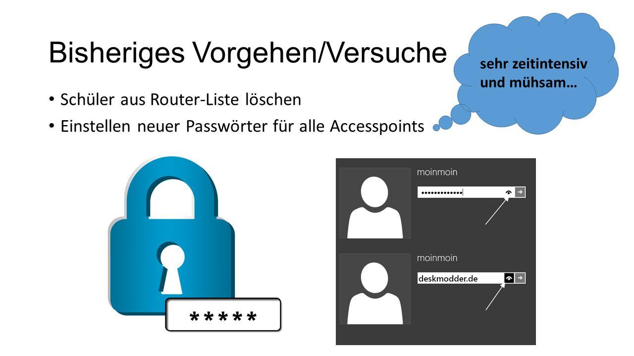 Bisheriges Vorgehen/Versuche Schüler aus Router-Liste löschen Einstellen neuer Passwörter für alle Accesspoints sehr zeitintensiv und mühsam…