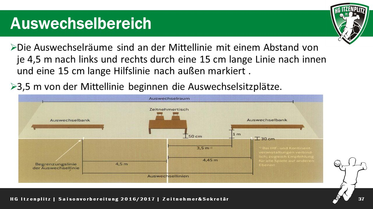 37 Auswechselbereich 37  Die Auswechselräume sind an der Mittellinie mit einem Abstand von je 4,5 m nach links und rechts durch eine 15 cm lange Linie nach innen und eine 15 cm lange Hilfslinie nach außen markiert.