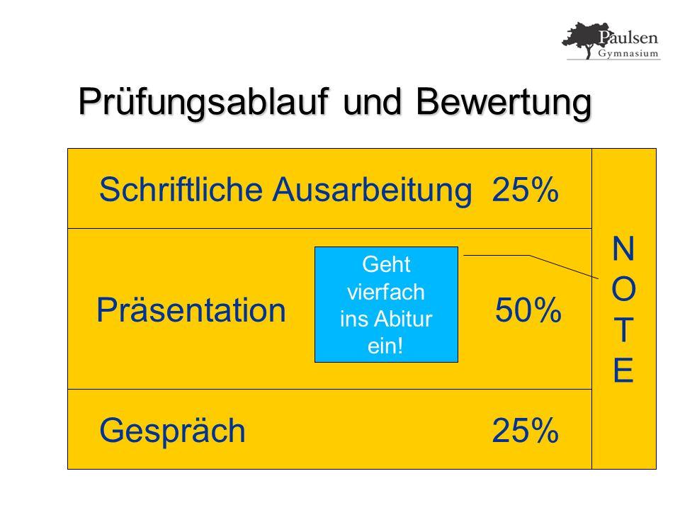 Schriftliche Ausarbeitung 25% Präsentation 50% Gespräch 25% NOTENOTE Geht vierfach ins Abitur ein.