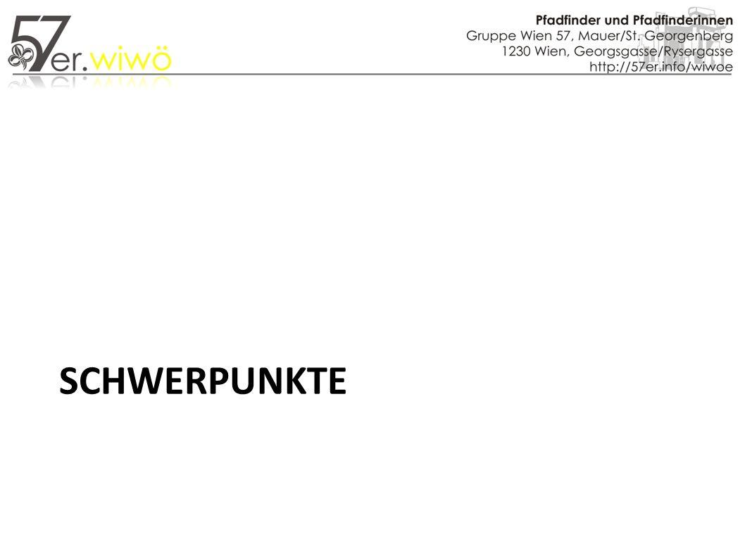 SCHWERPUNKTE