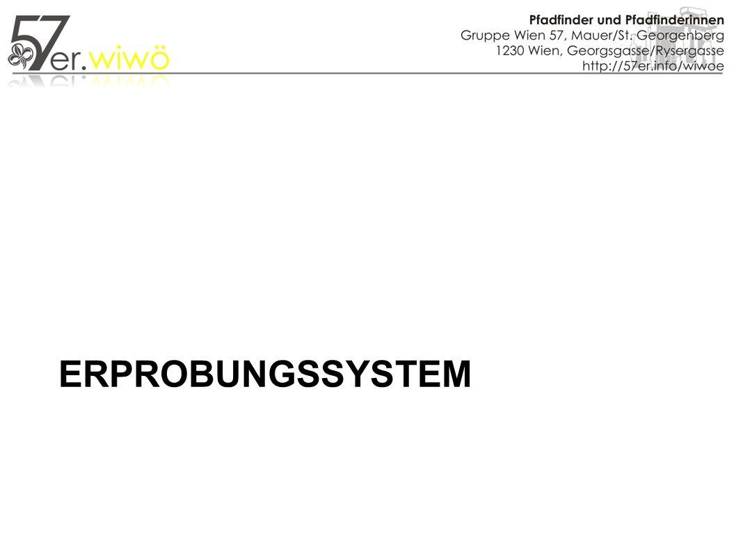 ERPROBUNGSSYSTEM