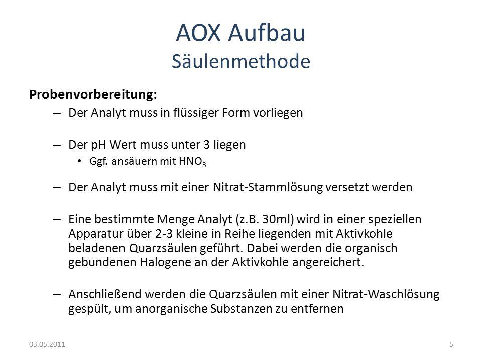 AOX Aufbau Säulenmethode Probenvorbereitung: – Der Analyt muss in flüssiger Form vorliegen – Der pH Wert muss unter 3 liegen Ggf.