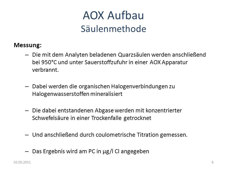 AOX Aufbau Säulenmethode Messung: – Die mit dem Analyten beladenen Quarzsäulen werden anschließend bei 950°C und unter Sauerstoffzufuhr in einer AOX Apparatur verbrannt.
