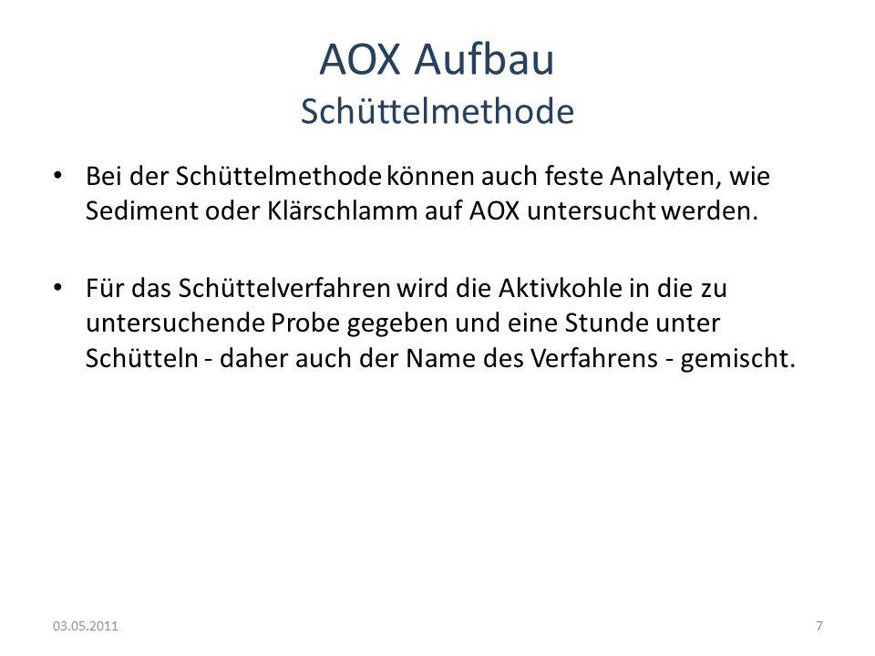 AOX Aufbau Schüttelmethode Bei der Schüttelmethode können auch feste Analyten, wie Sediment oder Klärschlamm auf AOX untersucht werden.