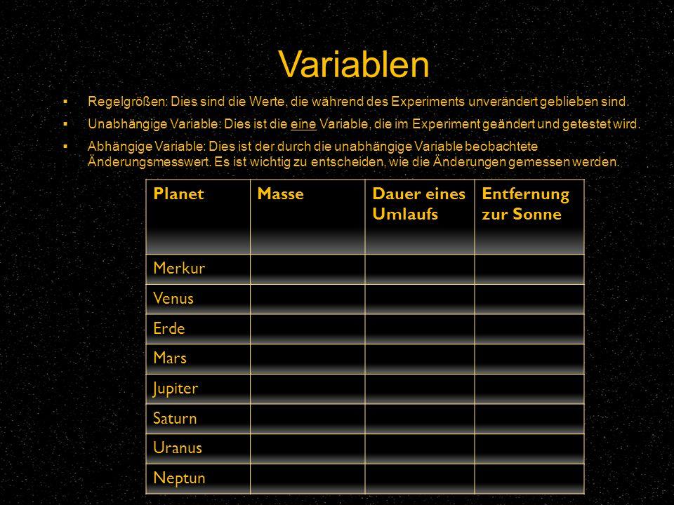 Variablen  Regelgrößen: Dies sind die Werte, die während des Experiments unverändert geblieben sind.