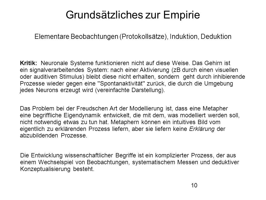10 Grundsätzliches zur Empirie Elementare Beobachtungen (Protokollsätze), Induktion, Deduktion Kritik: Neuronale Systeme funktionieren nicht auf diese Weise.